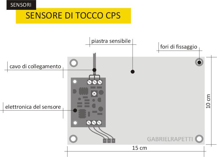 Sensore di tocco cps