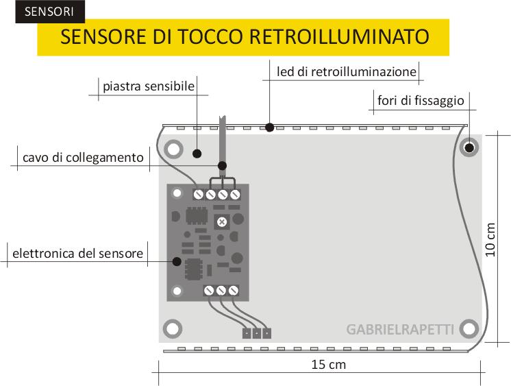 sensore di tocco CPS retroilluminato